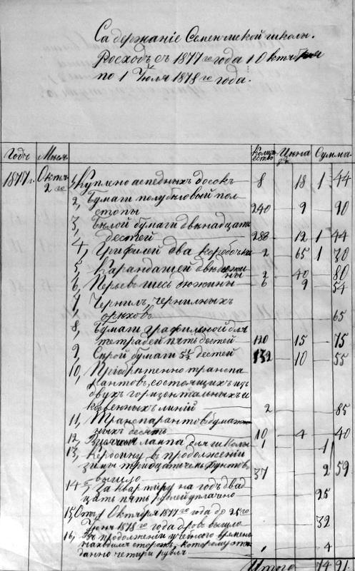 Семенчинская Школа Бр.Св.Гурия -1
