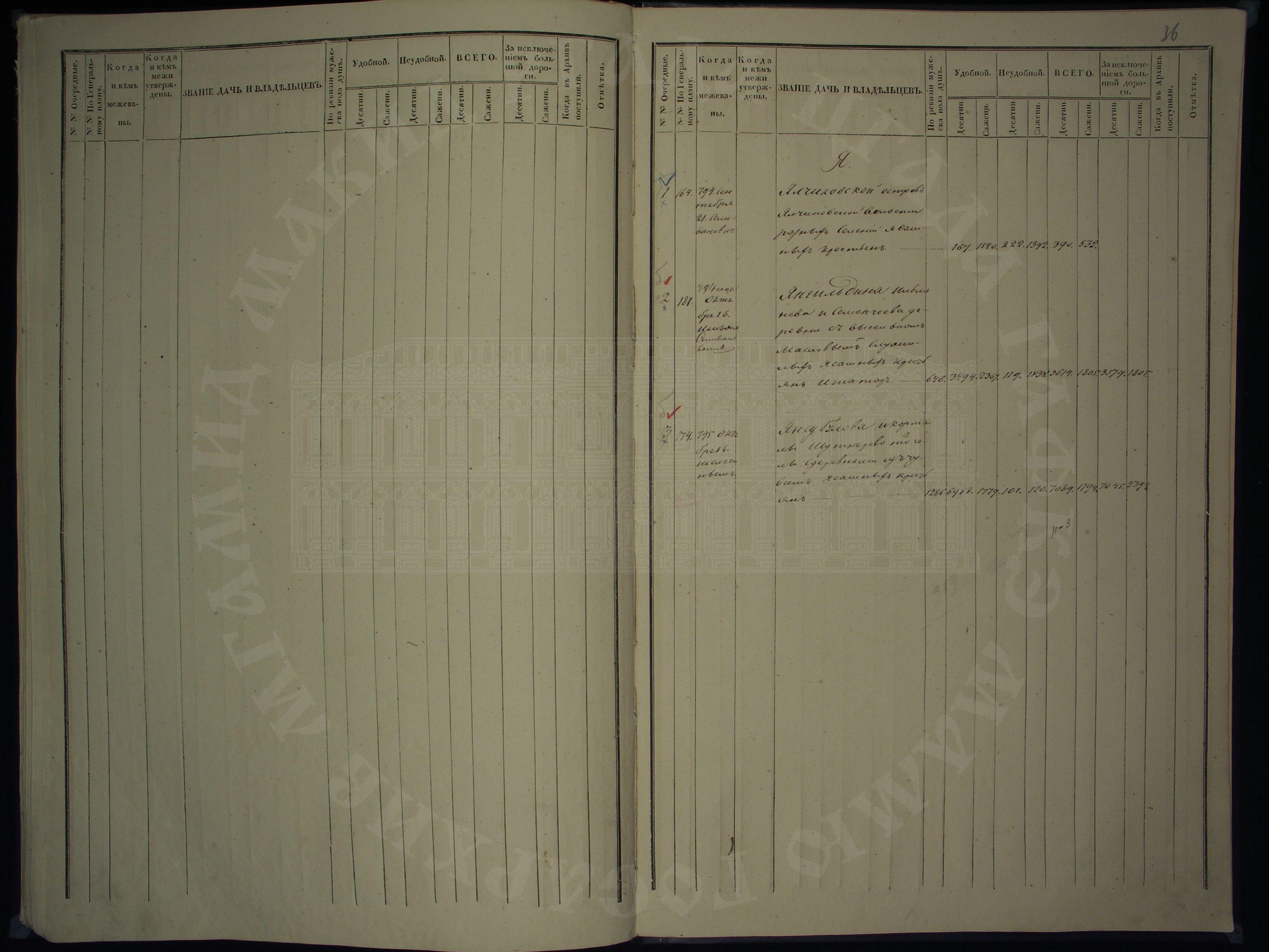 Read more about the article Документ РГАДА (Российский архив древних Актов)