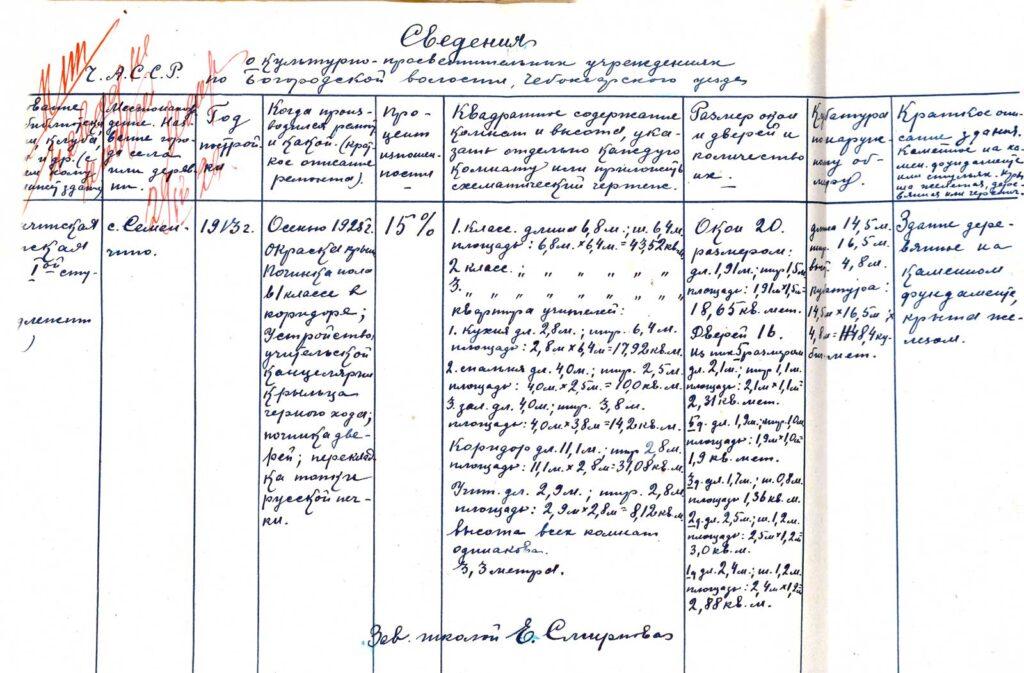 Документ о Семенчинской советской школе I ступени, 1926 год
