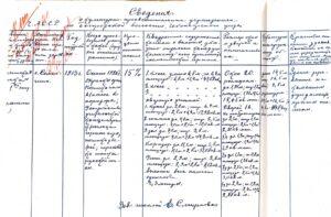 Read more about the article Документ о Семенчинской советской школе I ступени, 1926 год